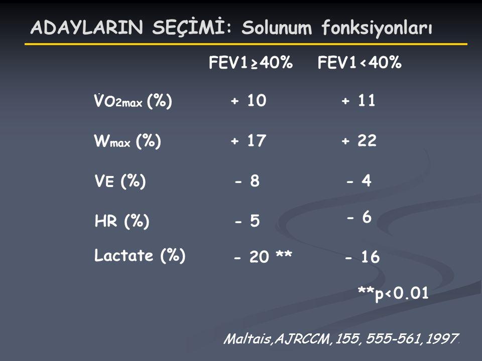 ADAYLARIN SEÇİMİ: Solunum fonksiyonları