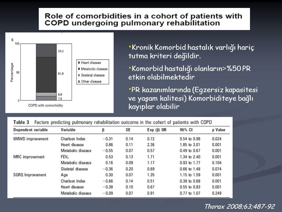 Kronik Komorbid hastalık varlığı hariç tutma kriteri değildir.