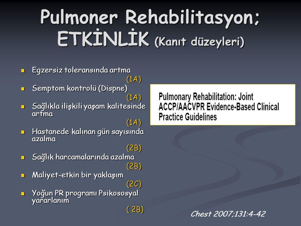 Pulmoner Rehabilitasyon; ETKİNLİK (Kanıt düzeyleri)