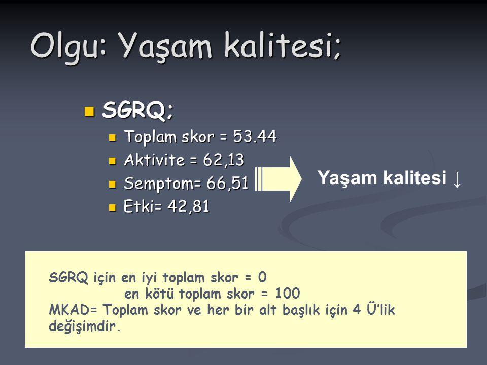Olgu: Yaşam kalitesi; SGRQ; Yaşam kalitesi ↓ Toplam skor = 53.44