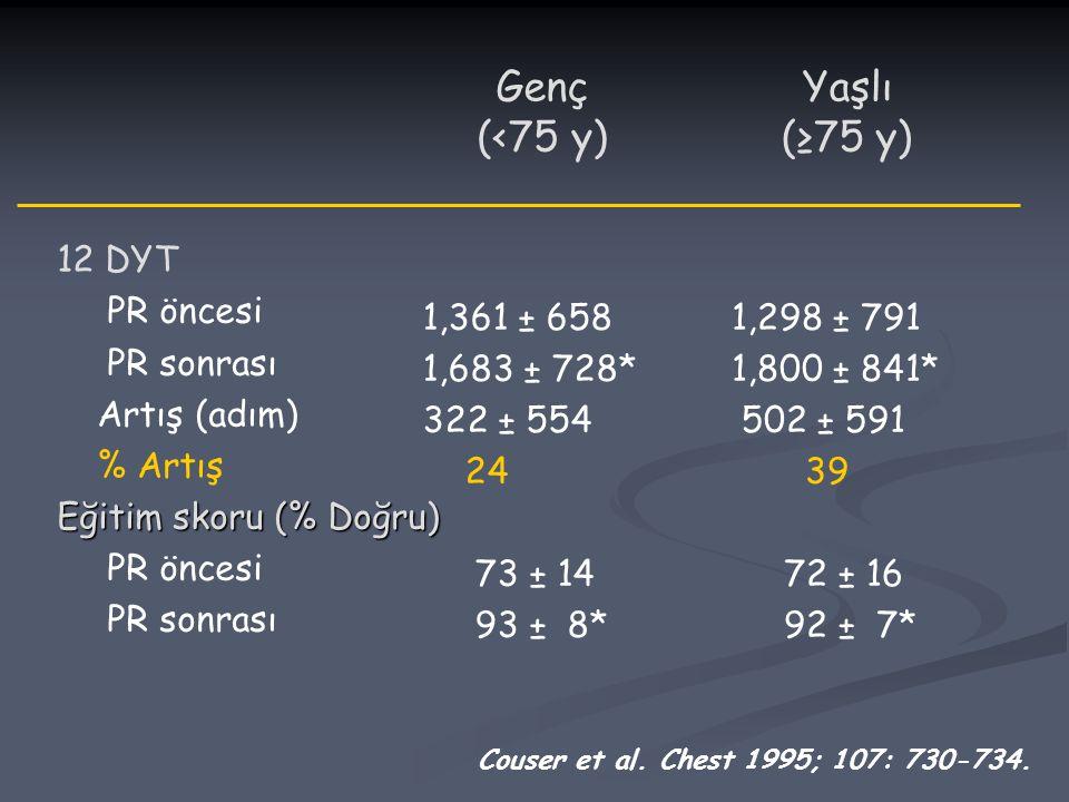 Genç (<75 y) Yaşlı (≥75 y) 12 DYT PR öncesi PR sonrası Artış (adım)