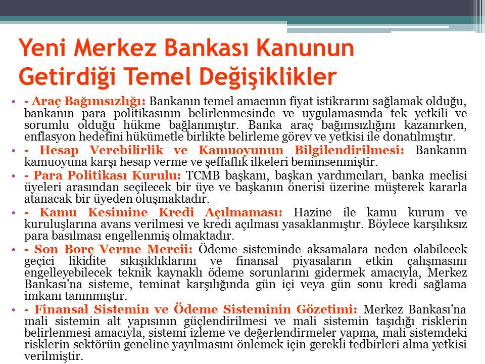Yeni Merkez Bankası Kanunun Getirdiği Temel Değişiklikler