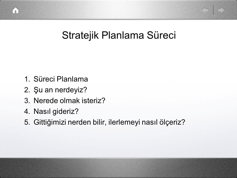 Stratejik Planlama Süreci
