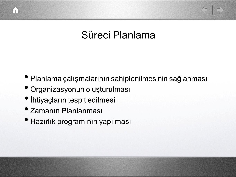 Süreci Planlama Planlama çalışmalarının sahiplenilmesinin sağlanması