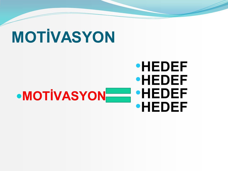 MOTİVASYON HEDEF MOTİVASYON
