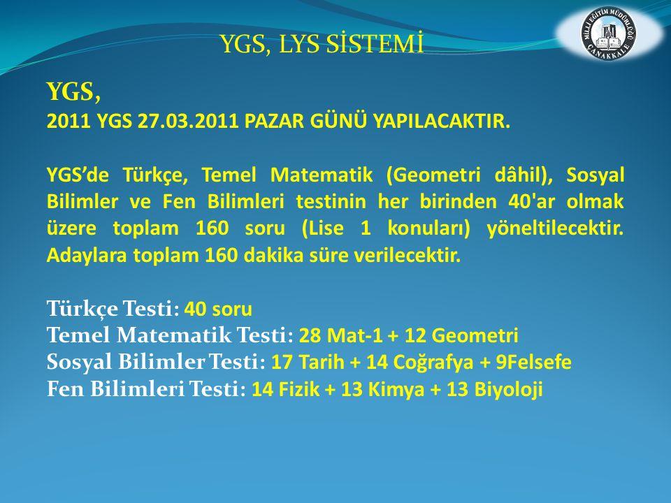 YGS, LYS SİSTEMİ YGS, 2011 YGS 27.03.2011 PAZAR GÜNÜ YAPILACAKTIR.
