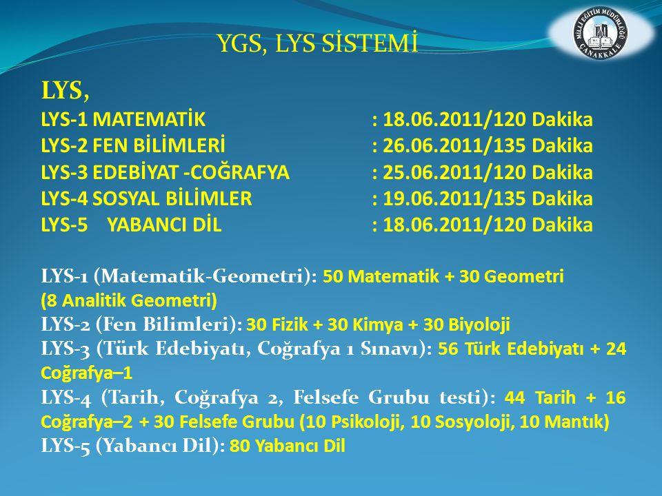YGS, LYS SİSTEMİ LYS, LYS-1 MATEMATİK : 18.06.2011/120 Dakika