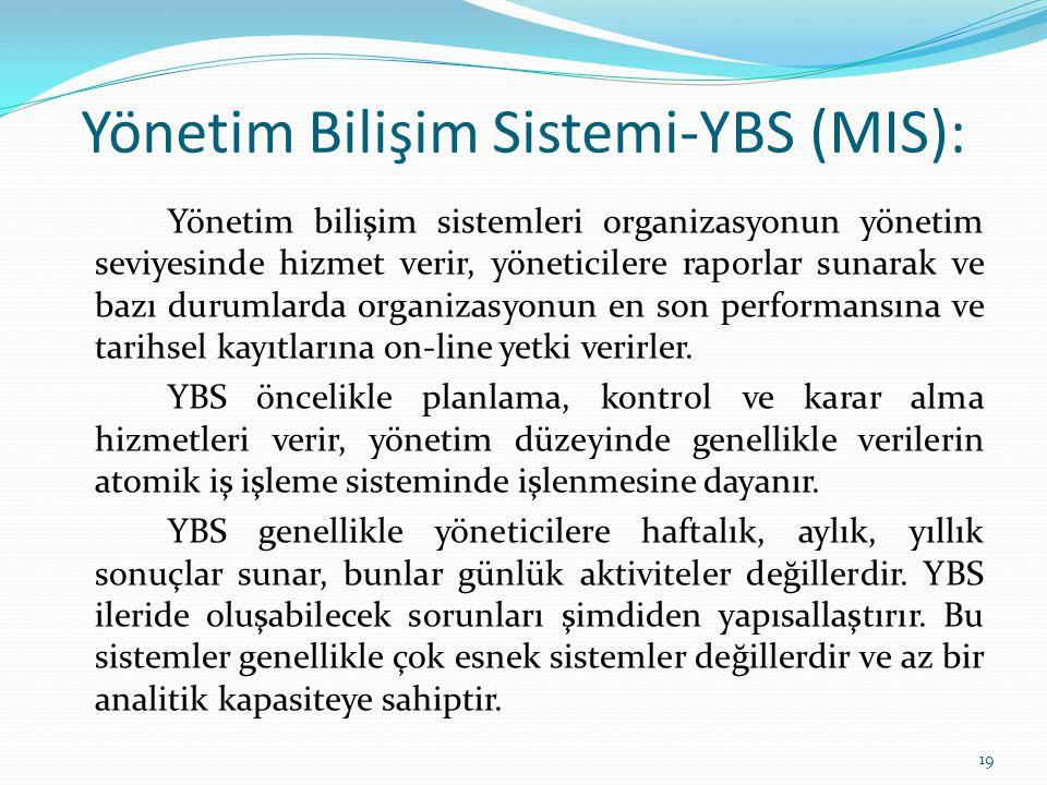 Yönetim Bilişim Sistemi-YBS (MIS):