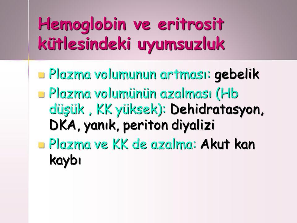 Hemoglobin ve eritrosit kütlesindeki uyumsuzluk