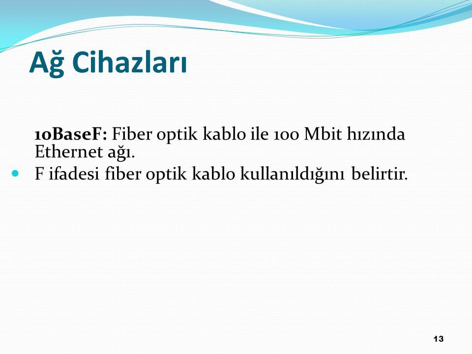 Ağ Cihazları 10BaseF: Fiber optik kablo ile 100 Mbit hızında Ethernet ağı. F ifadesi fiber optik kablo kullanıldığını belirtir.