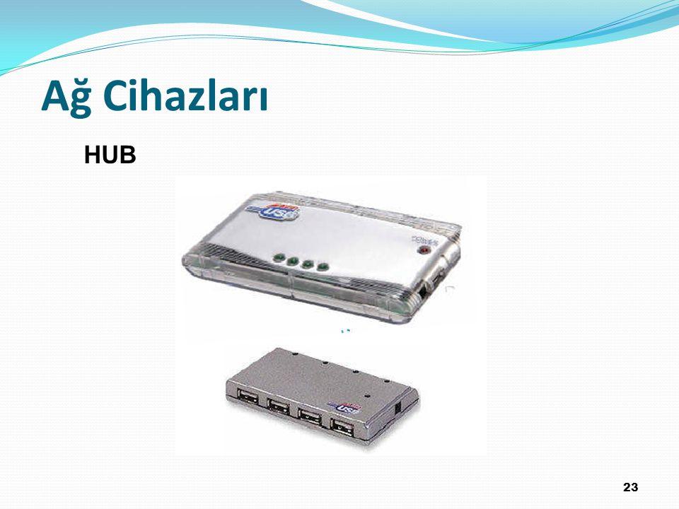 Ağ Cihazları HUB 23