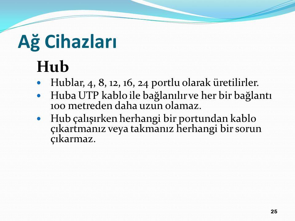 Ağ Cihazları Hub Hublar, 4, 8, 12, 16, 24 portlu olarak üretilirler.