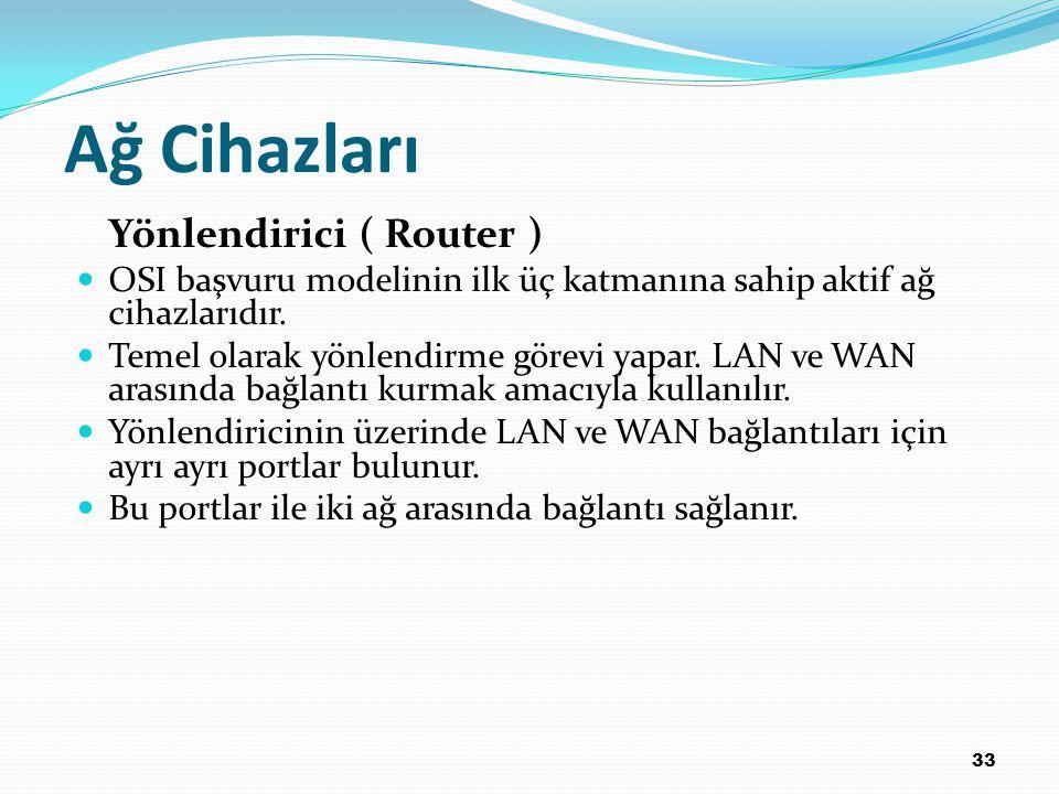 Ağ Cihazları Yönlendirici ( Router )