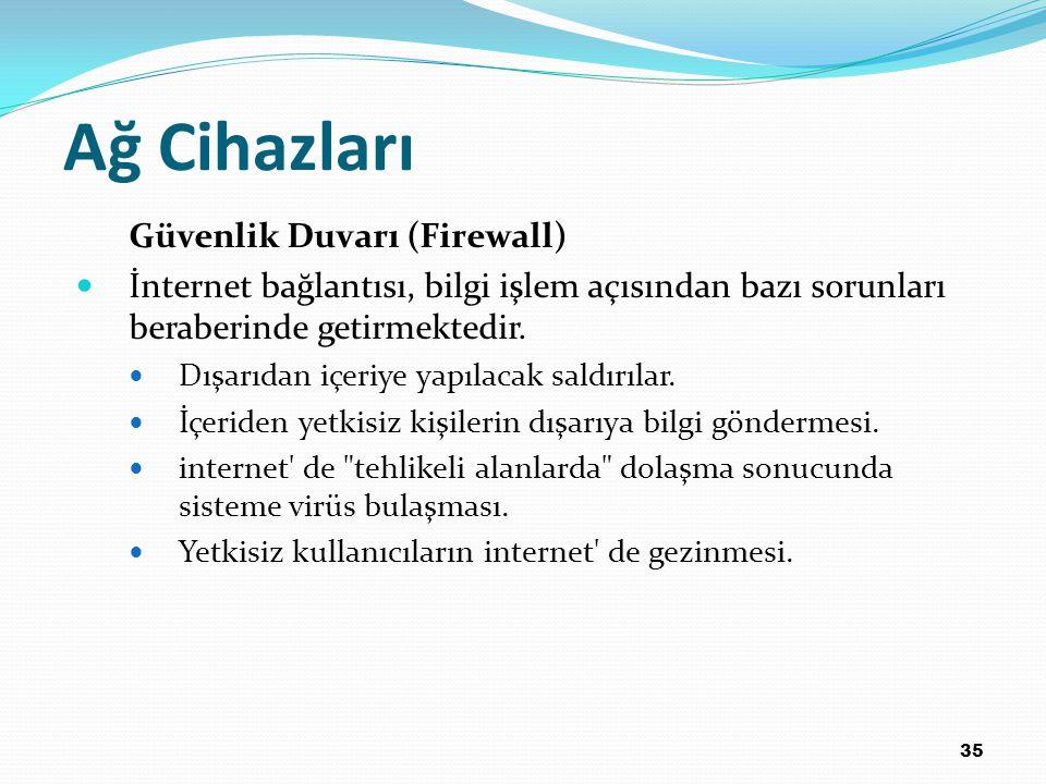 Ağ Cihazları Güvenlik Duvarı (Firewall)