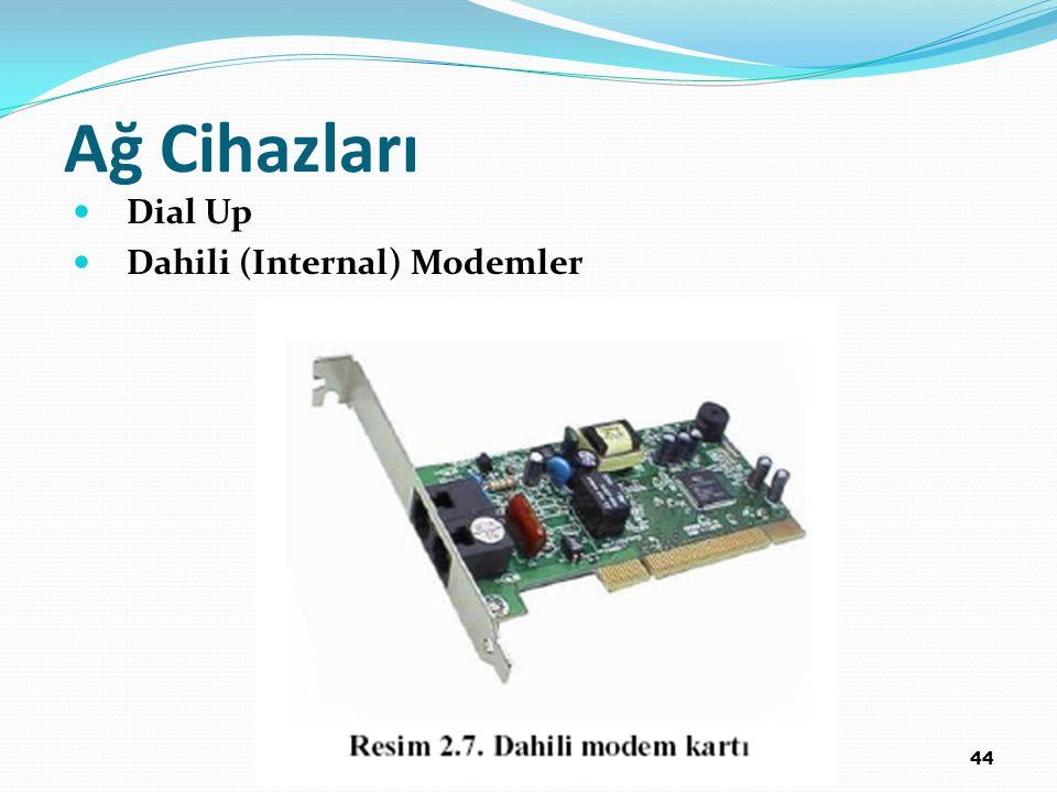 Ağ Cihazları Dial Up Dahili (Internal) Modemler 44