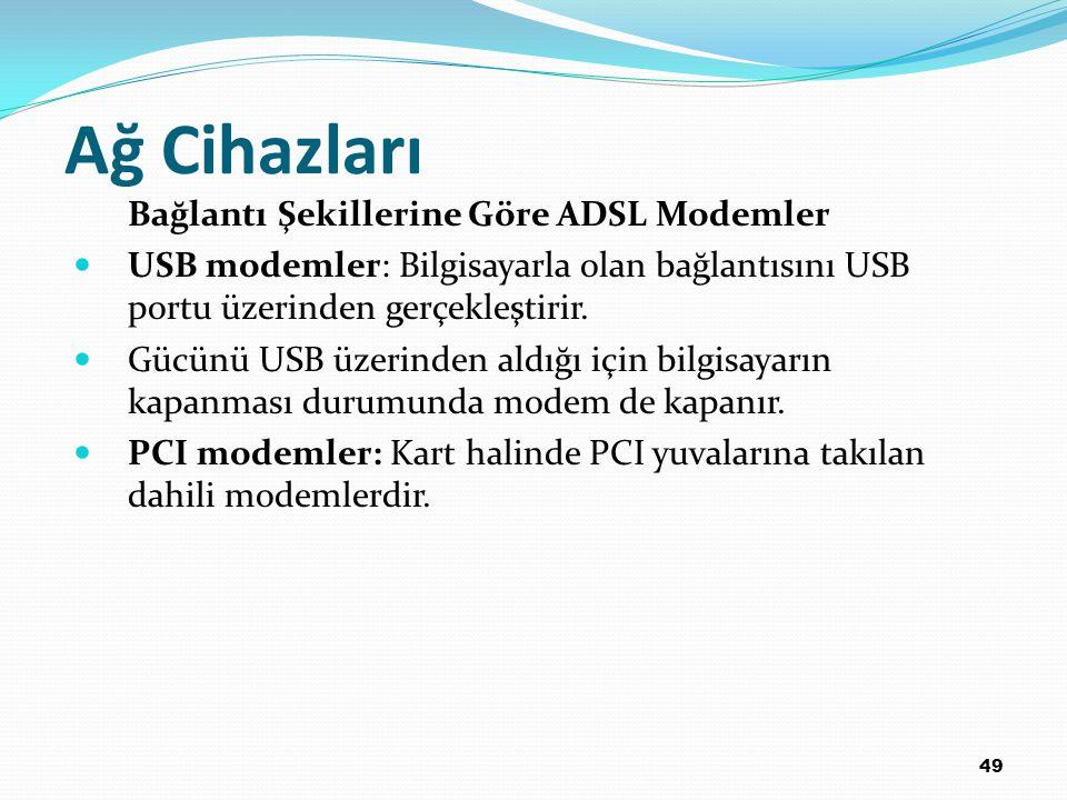 Ağ Cihazları Bağlantı Şekillerine Göre ADSL Modemler