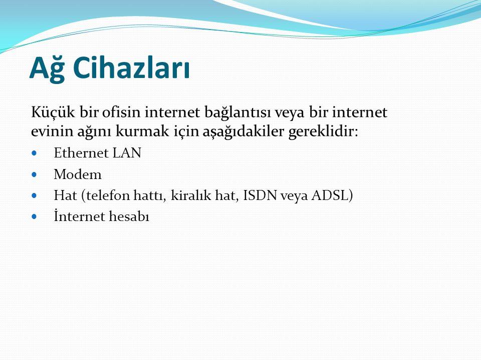 Ağ Cihazları Küçük bir ofisin internet bağlantısı veya bir internet evinin ağını kurmak için aşağıdakiler gereklidir: