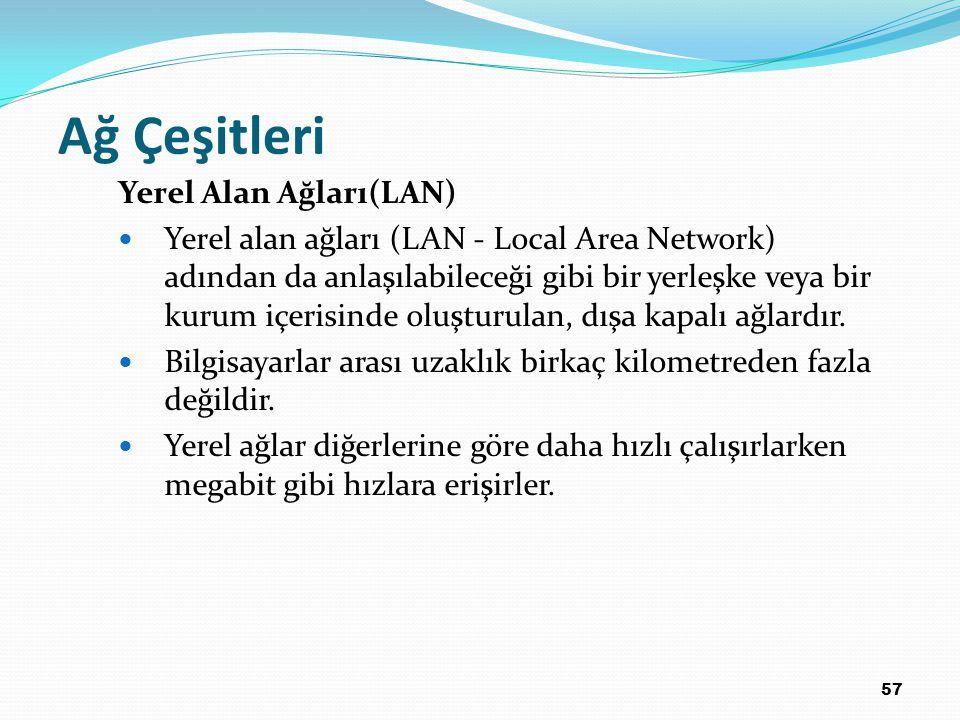 Ağ Çeşitleri Yerel Alan Ağları(LAN)