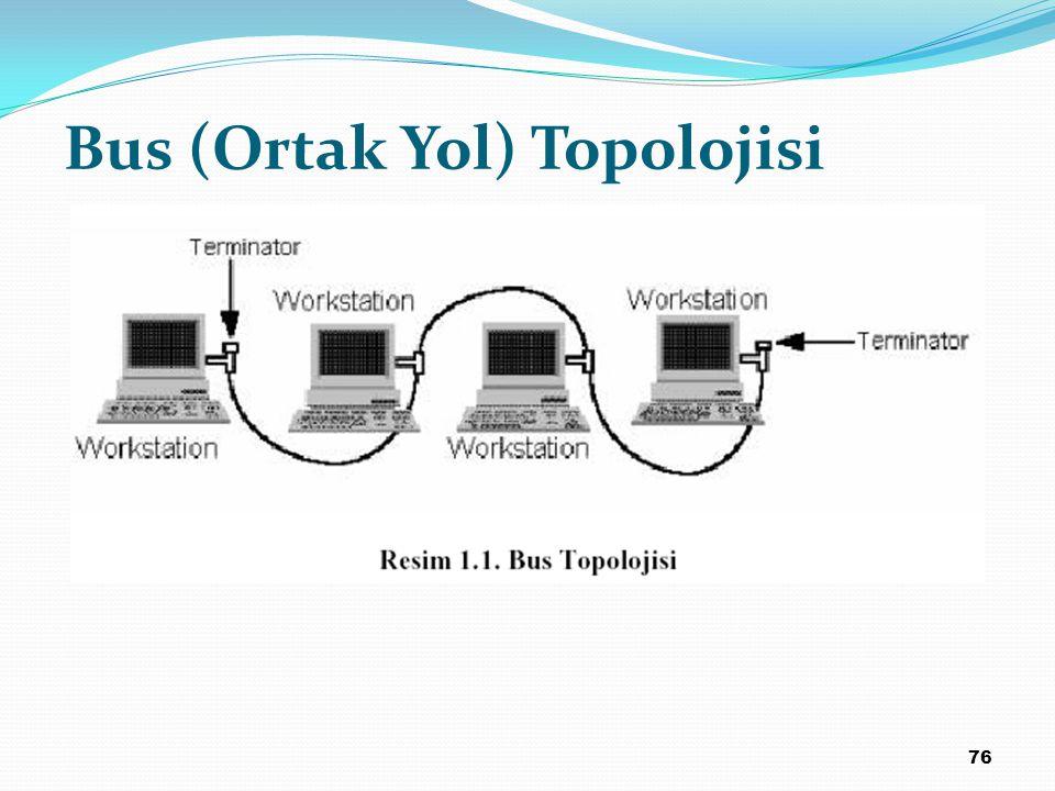 Bus (Ortak Yol) Topolojisi
