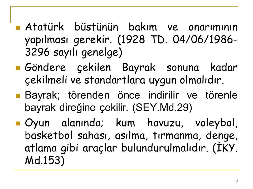 Atatürk büstünün bakım ve onarımının yapılması gerekir. (1928 TD
