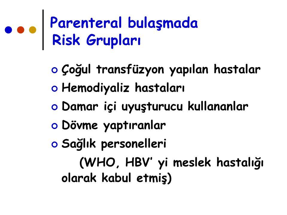 Parenteral bulaşmada Risk Grupları