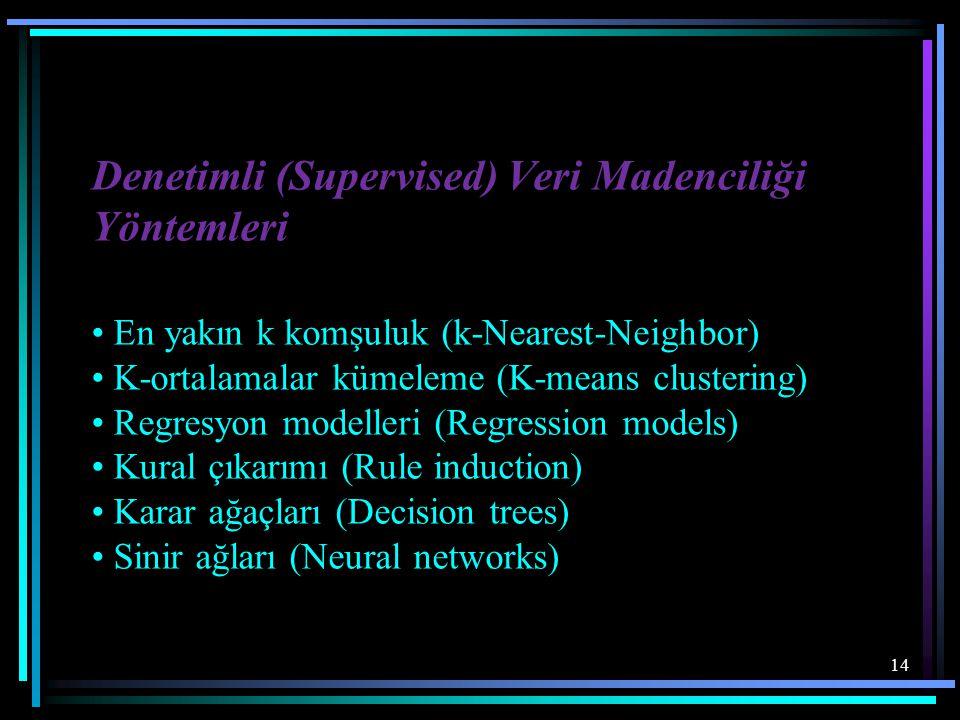 Denetimli (Supervised) Veri Madenciliği Yöntemleri • En yakın k komşuluk (k-Nearest-Neighbor) • K-ortalamalar kümeleme (K-means clustering) • Regresyon modelleri (Regression models) • Kural çıkarımı (Rule induction) • Karar ağaçları (Decision trees) • Sinir ağları (Neural networks)