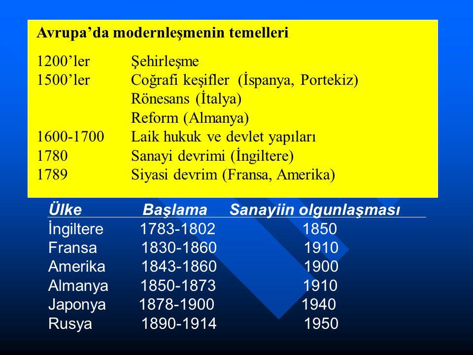 Avrupa'da modernleşmenin temelleri