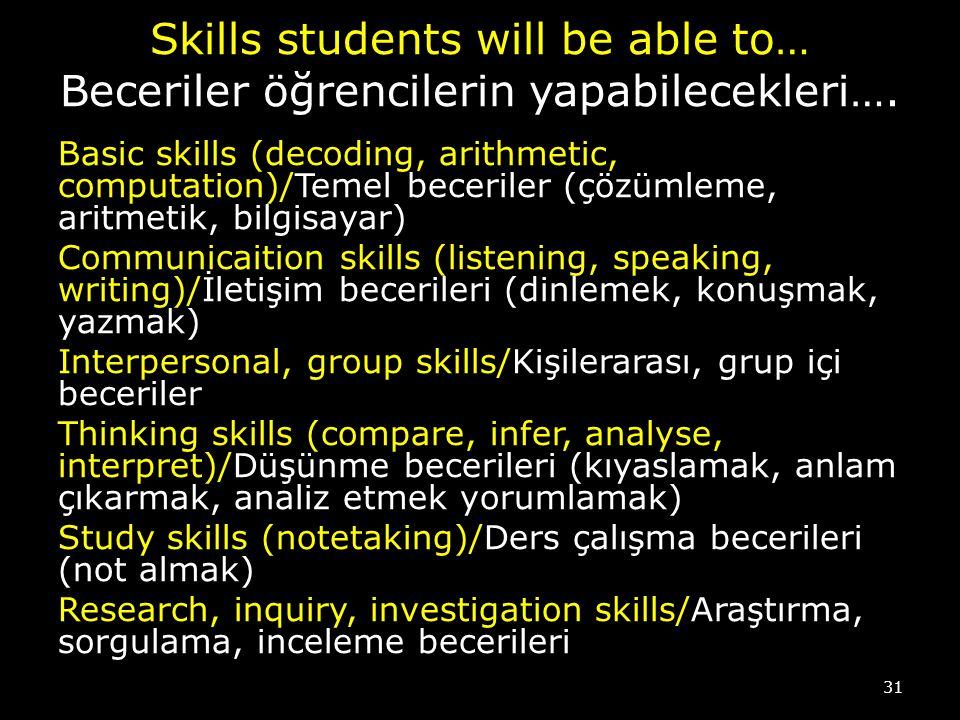 Skills students will be able to… Beceriler öğrencilerin yapabilecekleri….