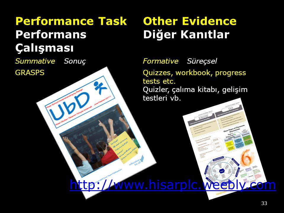 http://www.hisarplc.weebly.com Performance Task Performans Çalışması