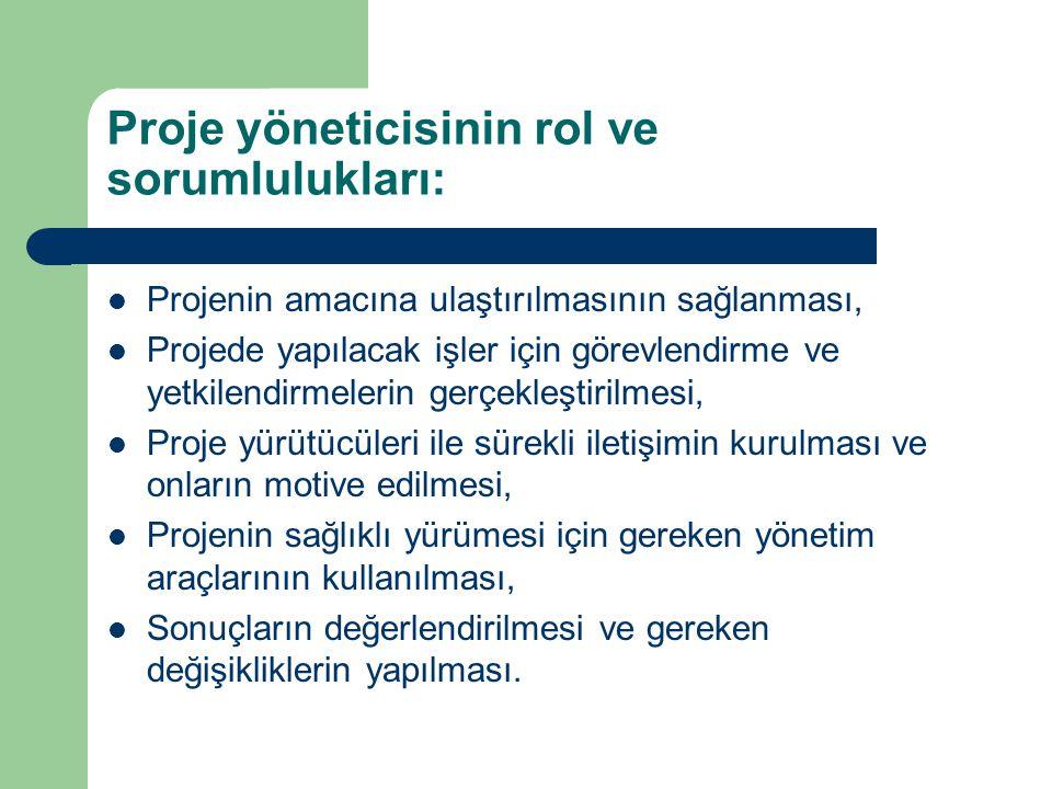 Proje yöneticisinin rol ve sorumlulukları: