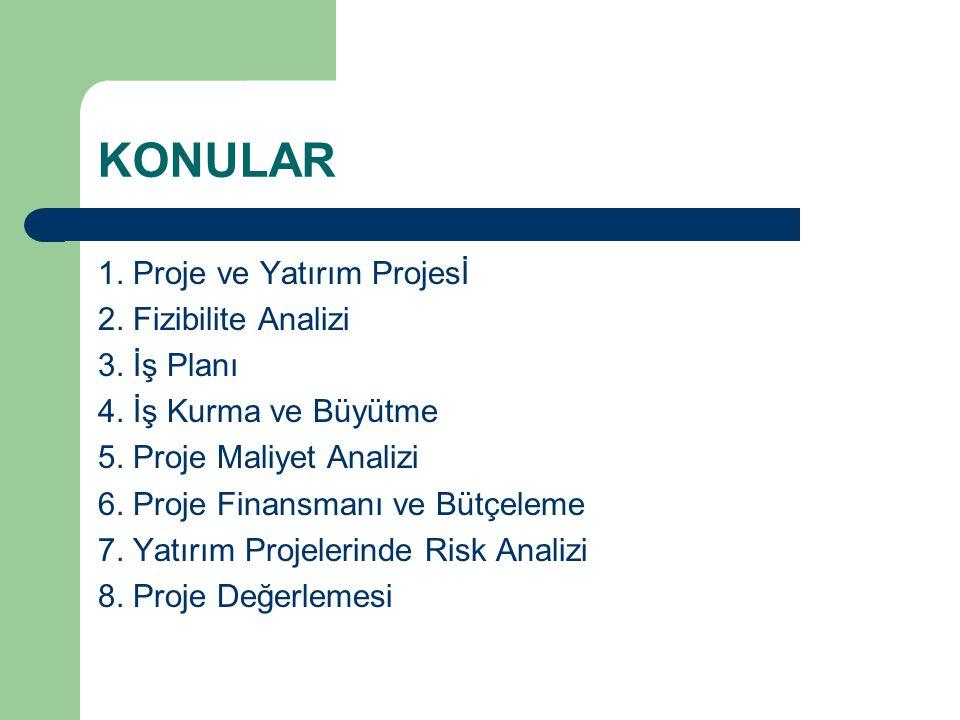 KONULAR 1. Proje ve Yatırım Projesİ 2. Fizibilite Analizi 3. İş Planı