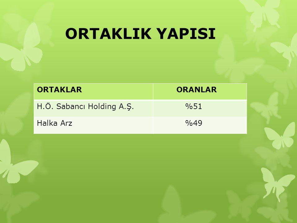 ORTAKLIK YAPISI ORTAKLAR ORANLAR H.Ö. Sabancı Holding A.Ş. %51