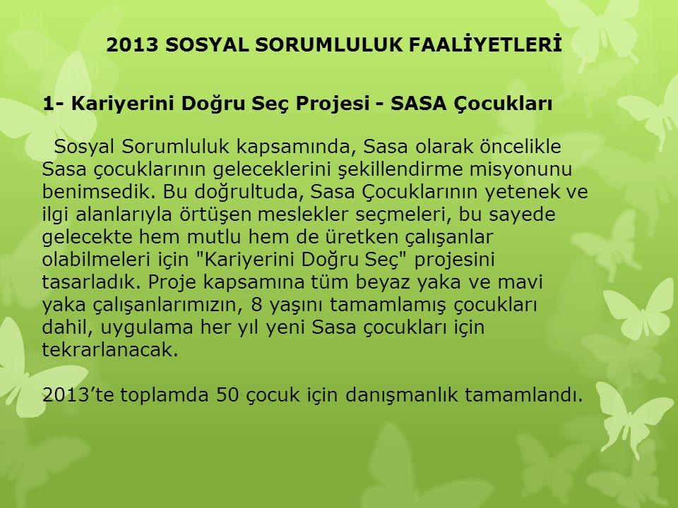 2013 SOSYAL SORUMLULUK FAALİYETLERİ