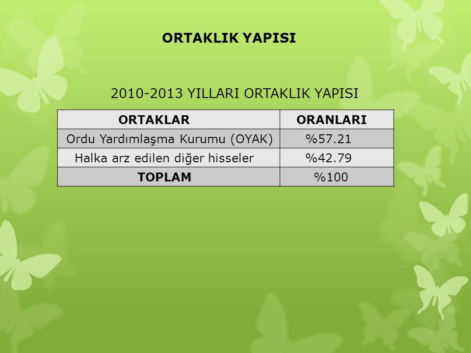 2010-2013 YILLARI ORTAKLIK YAPISI