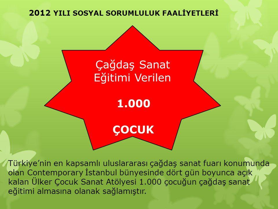 Eğitimi Verilen 1.000 ÇOCUK 2012 YILI SOSYAL SORUMLULUK FAALİYETLERİ