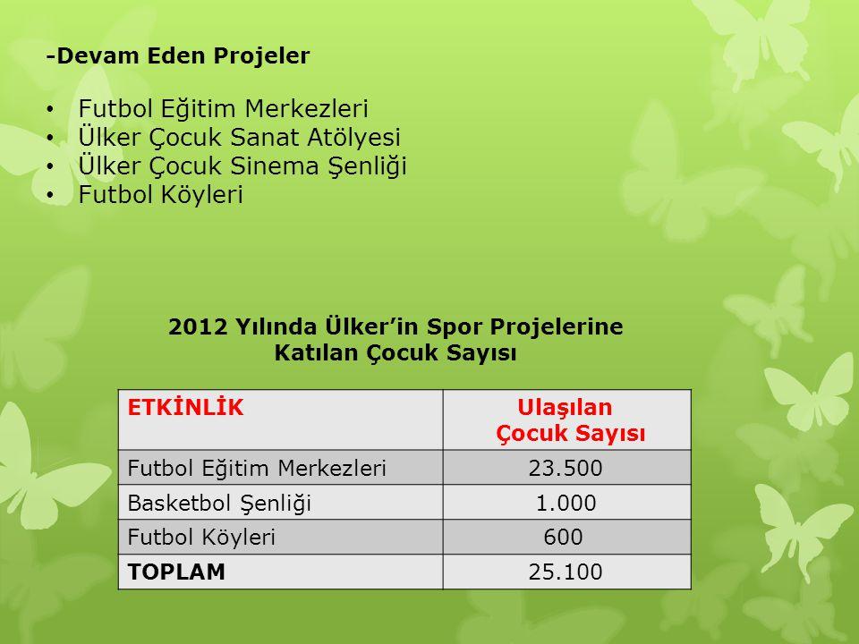 2012 Yılında Ülker'in Spor Projelerine