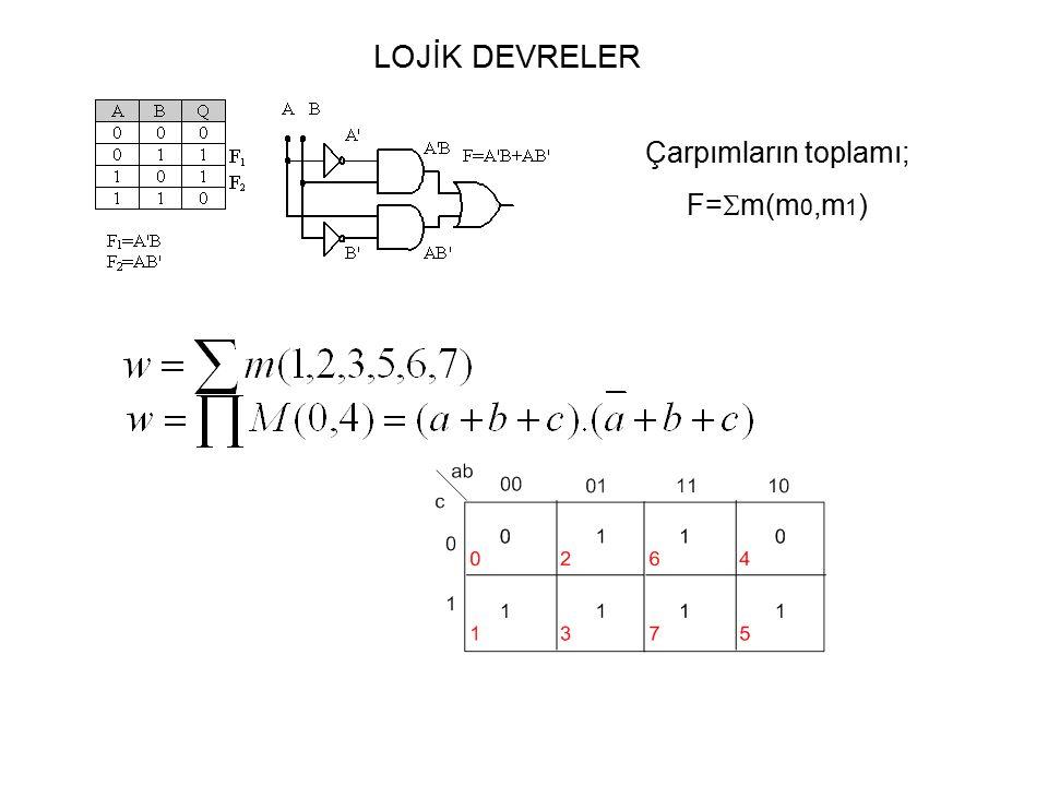LOJİK DEVRELER Çarpımların toplamı; F=m(m0,m1)
