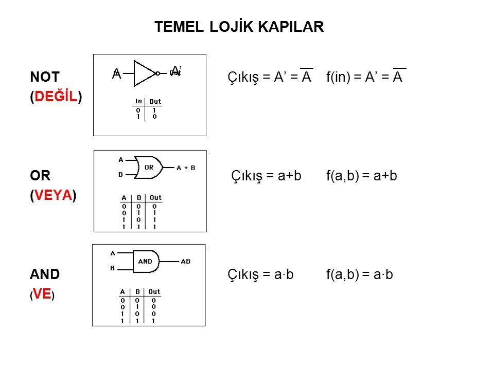 TEMEL LOJİK KAPILAR A' A NOT Çıkış = A' = A f(in) = A' = A (DEĞİL)