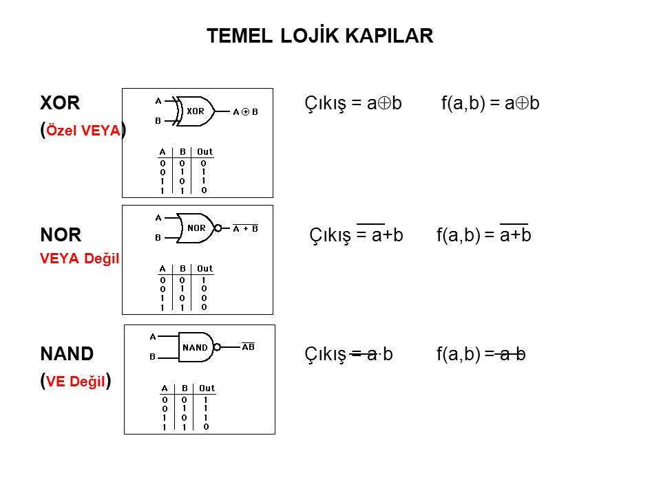 TEMEL LOJİK KAPILAR XOR Çıkış = ab f(a,b) = ab (Özel VEYA)