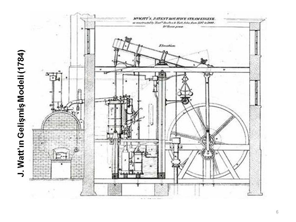 J. Watt'ın Gelişmiş Modeli (1784)