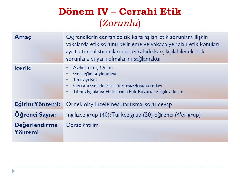 Dönem IV – Cerrahi Etik (Zorunlu)