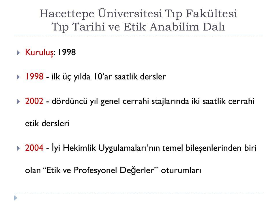 Hacettepe Üniversitesi Tıp Fakültesi Tıp Tarihi ve Etik Anabilim Dalı