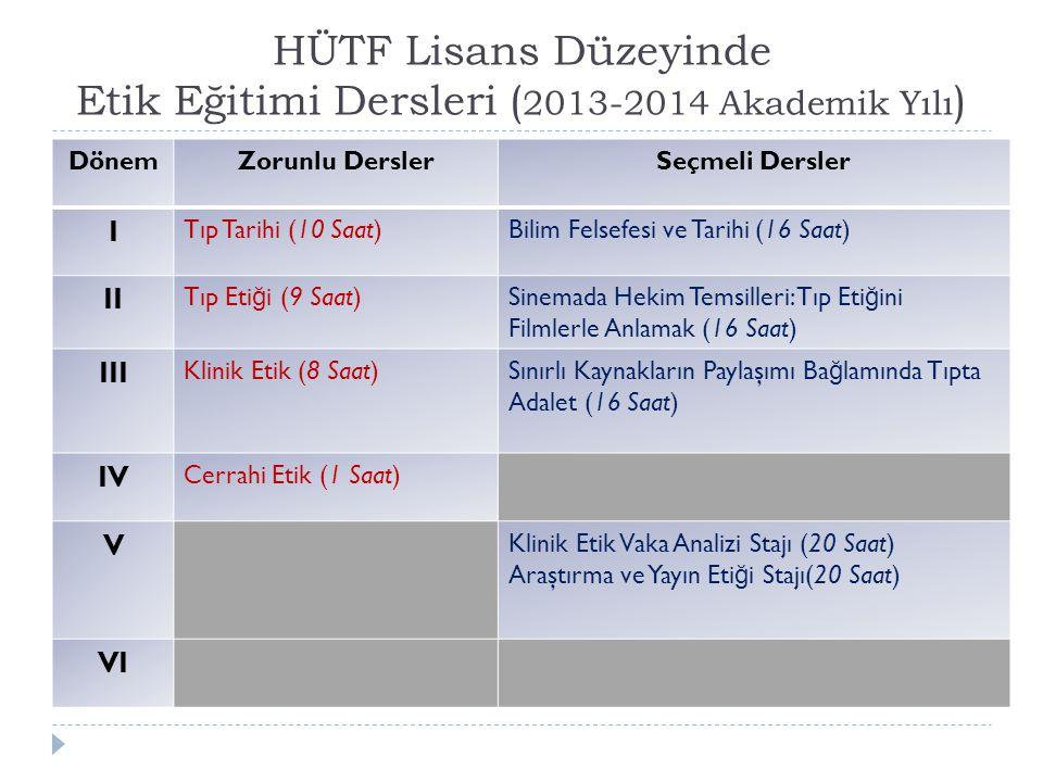 HÜTF Lisans Düzeyinde Etik Eğitimi Dersleri (2013-2014 Akademik Yılı)
