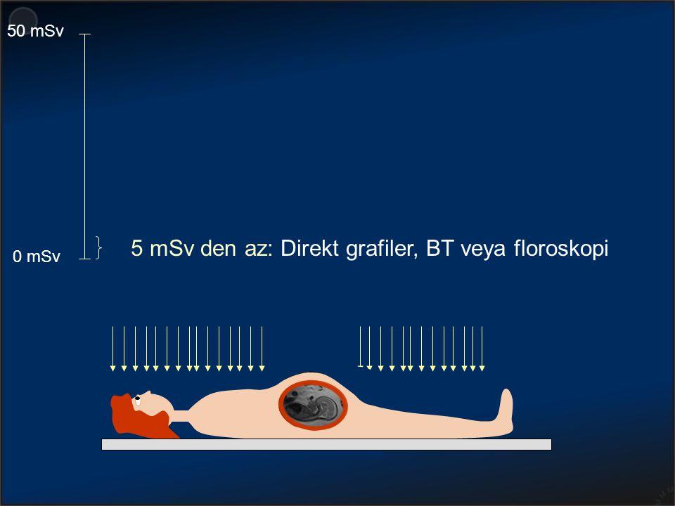 5 mSv den az: Direkt grafiler, BT veya floroskopi