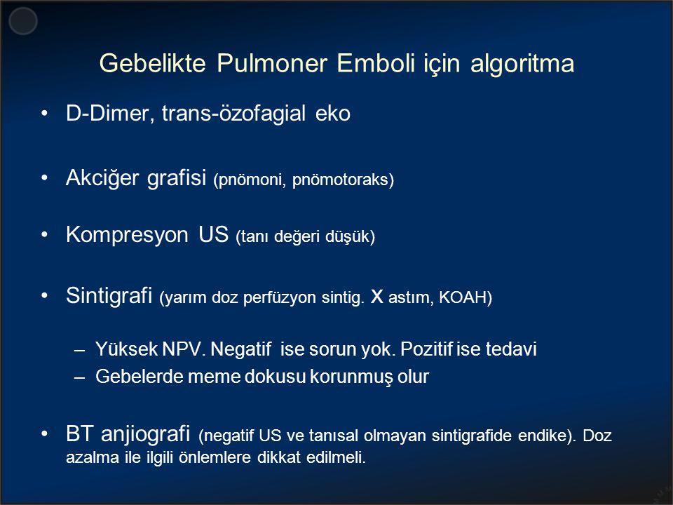 Gebelikte Pulmoner Emboli için algoritma