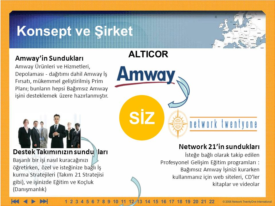 SİZ Konsept ve Şirket ALTICOR Amway'in Sundukları