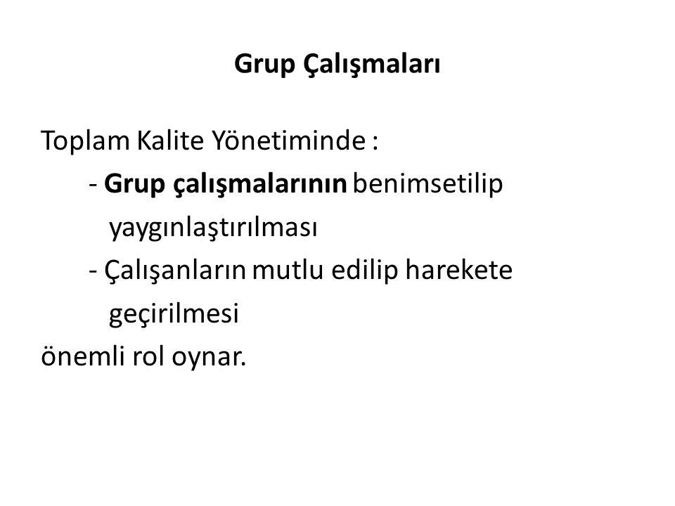 Grup Çalışmaları Toplam Kalite Yönetiminde : - Grup çalışmalarının benimsetilip. yaygınlaştırılması.