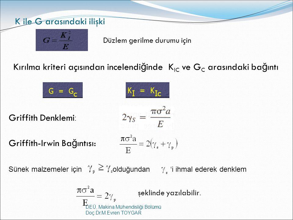 K ile G arasındaki ilişki
