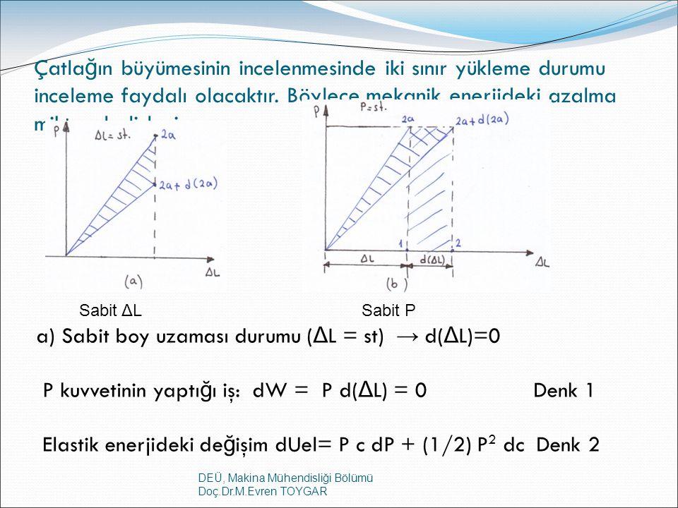 Çatlağın büyümesinin incelenmesinde iki sınır yükleme durumu inceleme faydalı olacaktır. Böylece mekanik enerjideki azalma miktarı belirlenir.