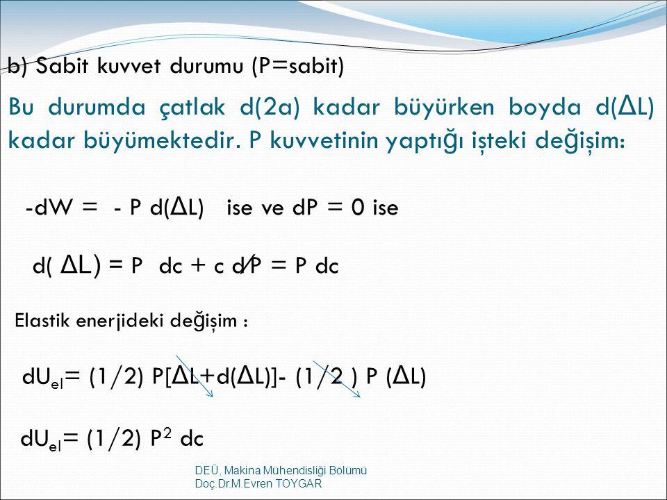 b) Sabit kuvvet durumu (P=sabit)
